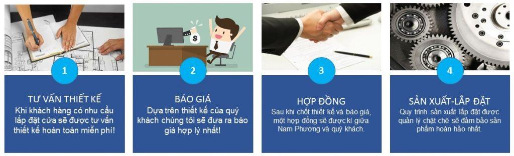 Quy trình 4 bước của Công ty chúng tôi