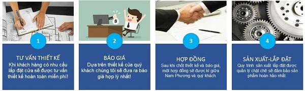 Quy trình bốn bước đặt hàng tại Nam Phương Window